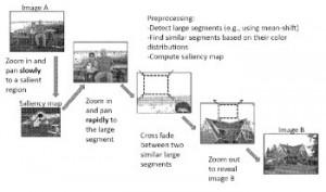 content aware slideshows