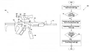 polymorphic firearm