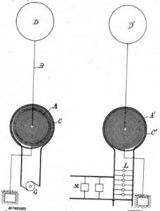 system of transmission